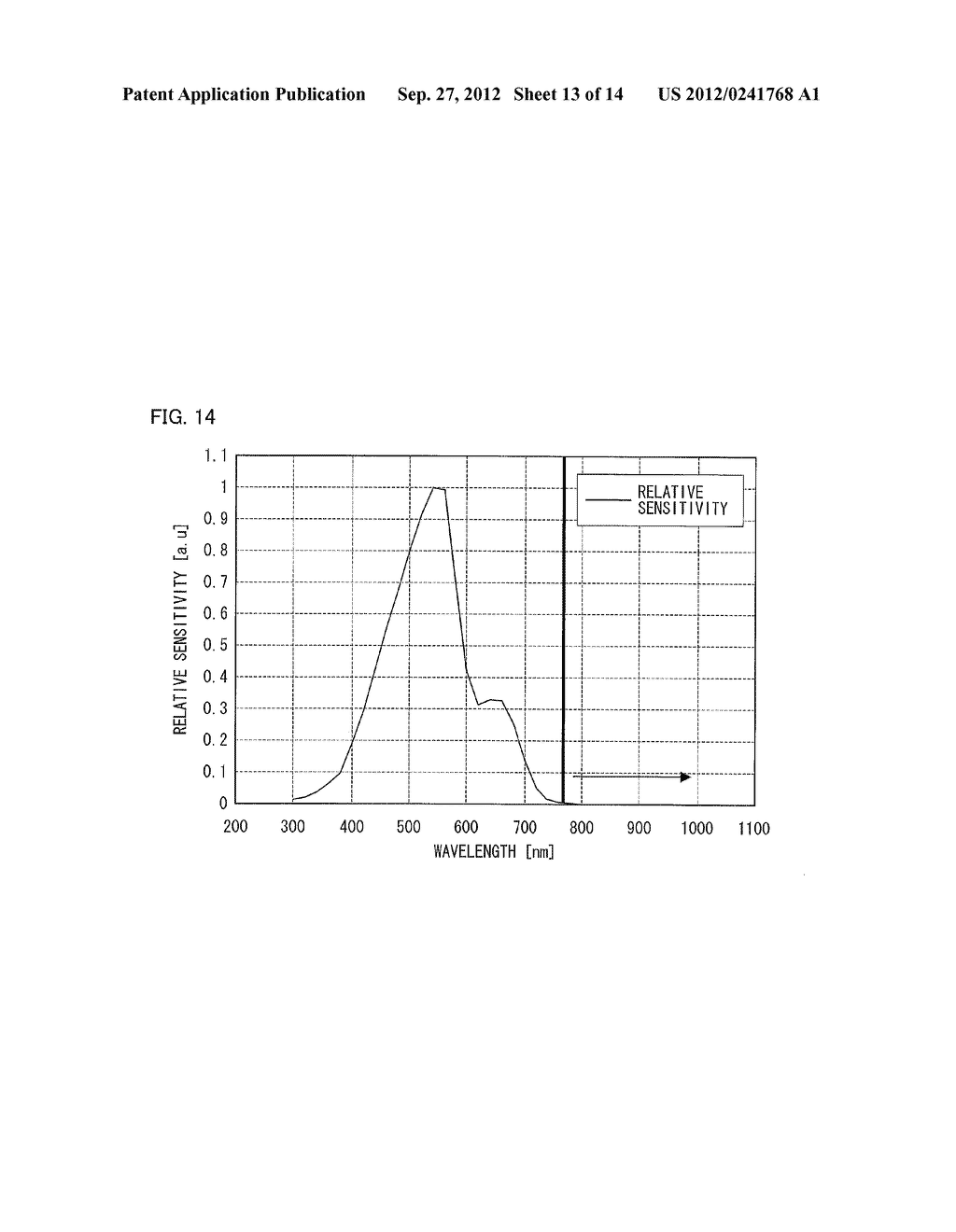 OPTICAL SENSOR CIRCUIT, DISPLAY PANEL, DISPLAY DEVICE, AND METHOD FOR     DRIVING AN OPTICAL SENSOR CIRCUIT - diagram, schematic, and image 14