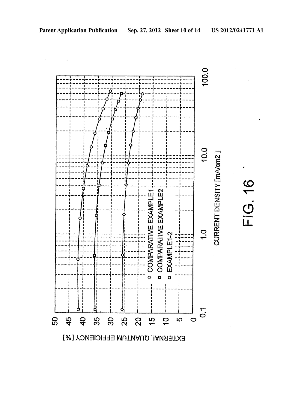 ORGANIC ELECTROLUMINESCENT DEVICE, DISPLAY DEVICE, AND ILLUMINATION DEVICE - diagram, schematic, and image 11