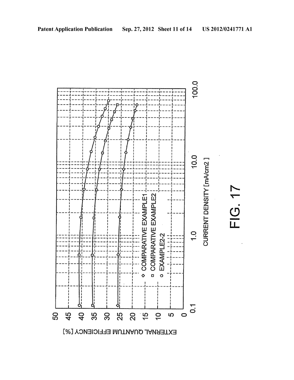 ORGANIC ELECTROLUMINESCENT DEVICE, DISPLAY DEVICE, AND ILLUMINATION DEVICE - diagram, schematic, and image 12
