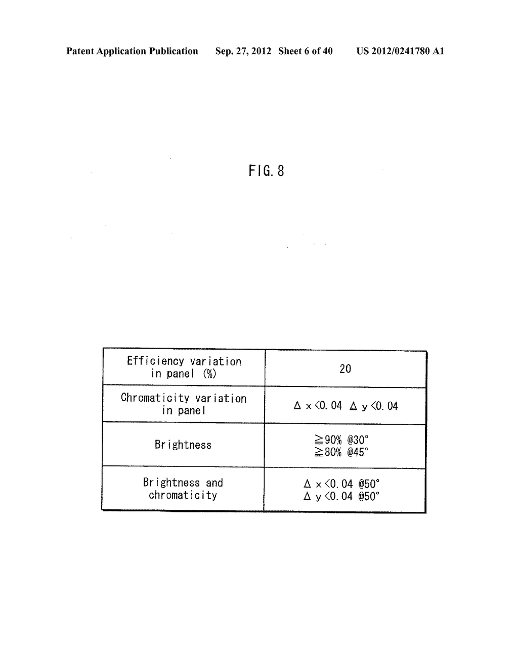 ORGANIC EL PANEL, DISPLAY DEVICE USING SAME, AND METHOD FOR PRODUCING     ORGANIC EL PANEL - diagram, schematic, and image 07