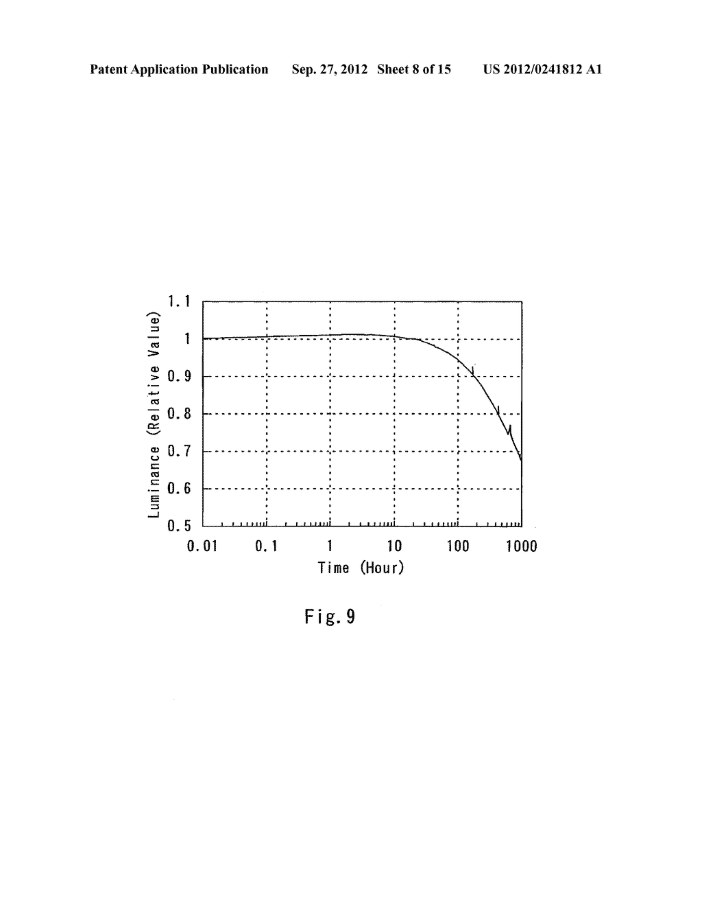 LIGHT-EMITTING DEVICE AND METHOD FOR MANUFACTURING THE SAME - diagram, schematic, and image 09
