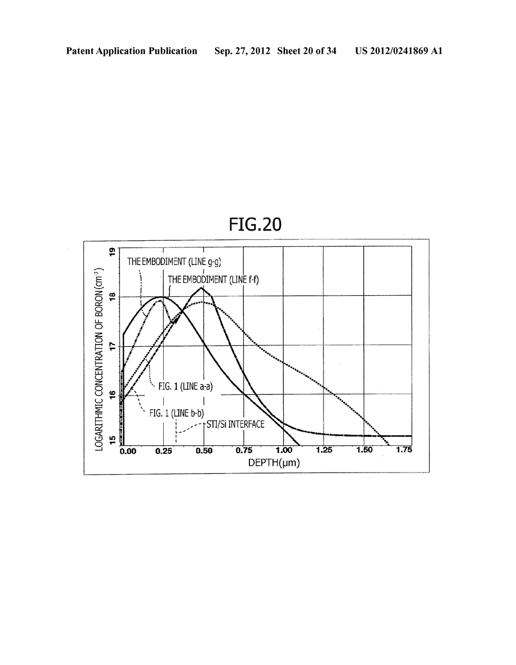 SEMICONDUCTOR DEVICE AND METHOD OF MANUFACTURING THE SAME - diagram, schematic, and image 21