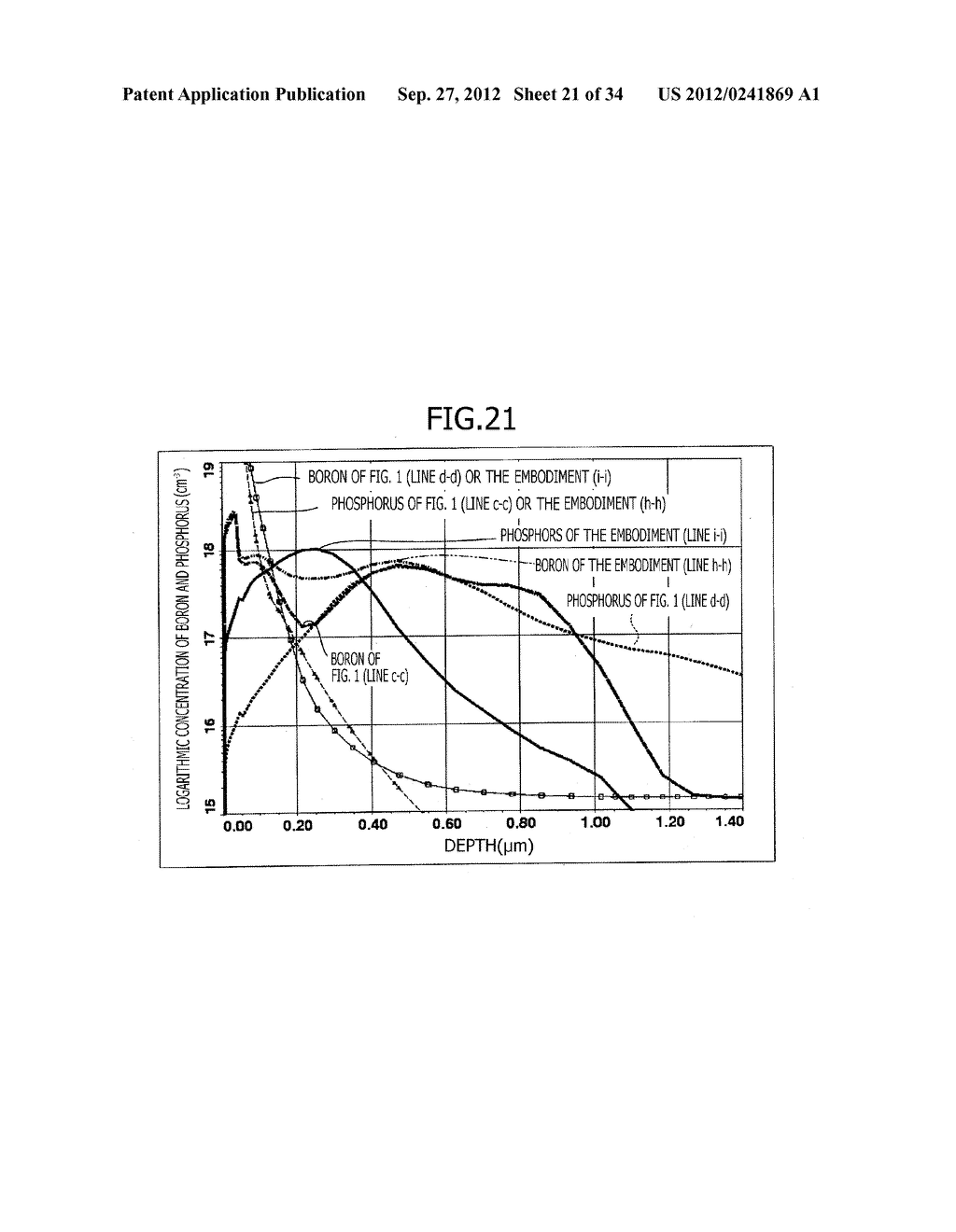 SEMICONDUCTOR DEVICE AND METHOD OF MANUFACTURING THE SAME - diagram, schematic, and image 22