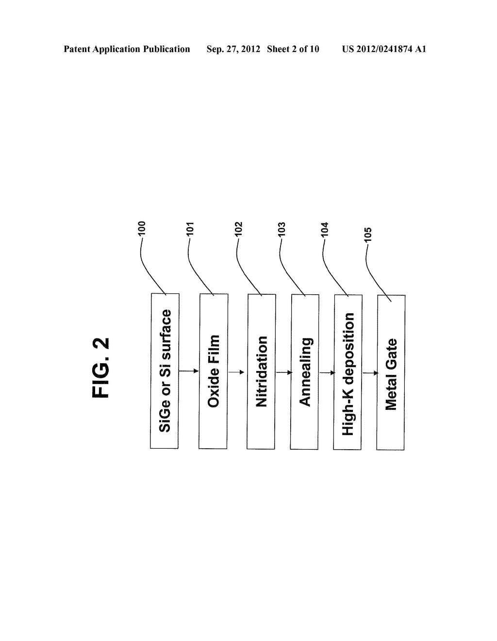GATE OXIDE FILM INCLUDING A NITRIDE LAYER DEPOSITED THEREON AND METHOD OF     FORMING THE GATE OXIDE FILM - diagram, schematic, and image 03