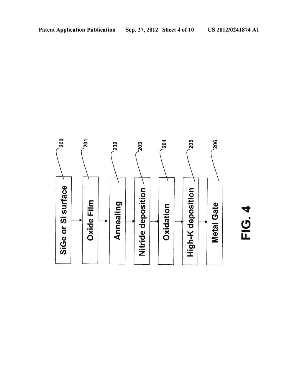 GATE OXIDE FILM INCLUDING A NITRIDE LAYER DEPOSITED THEREON AND METHOD OF     FORMING THE GATE OXIDE FILM - diagram, schematic, and image 05