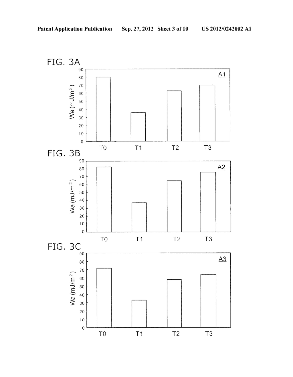 TEMPLATE, SURFACE PROCESSING METHOD OF TEMPLATE, SURFACE PROCESSING     APPARATUS OF TEMPLATE, AND PATTERN FORMATION METHOD - diagram, schematic, and image 04