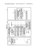 DISPLAY CONTROL DEVICE AND CONTROL SYSTEM diagram and image