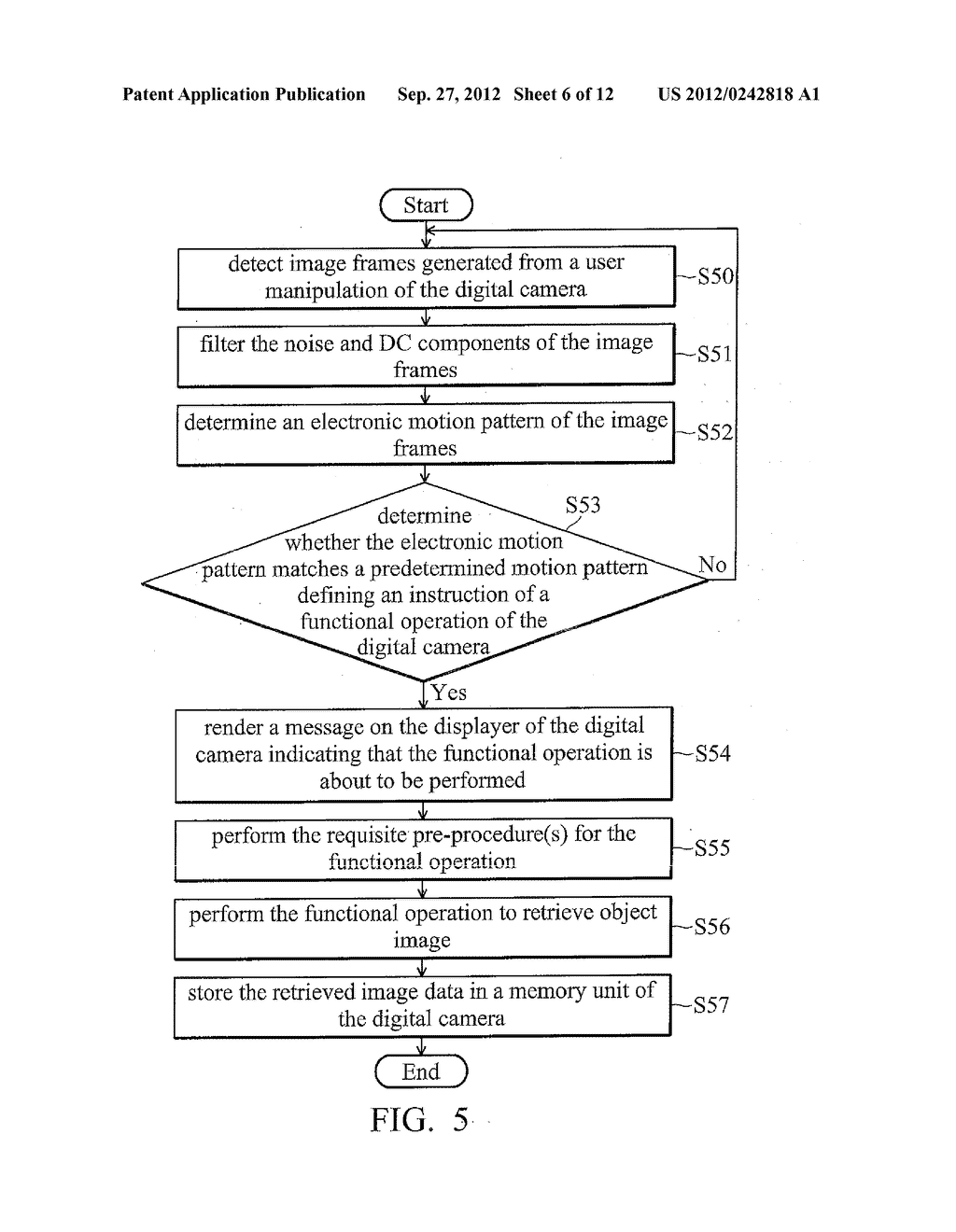 METHOD FOR OPERATING ELECTRONIC DEVICE AND ELECTRONIC DEVICE USING THE     SAME - diagram, schematic, and image 07