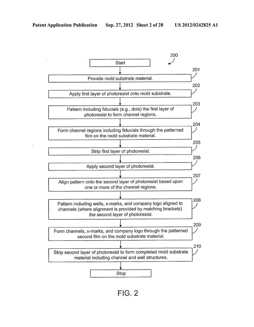 METHOD AND SYSTEM FOR MICROFLUIDIC DEVICE AND IMAGING THEREOF - diagram, schematic, and image 03