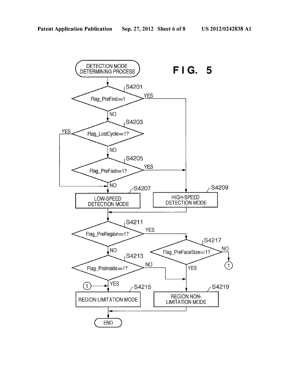 IMAGE CAPTURING APPARATUS AND METHOD FOR CONTROLLING THE SAME - diagram, schematic, and image 07