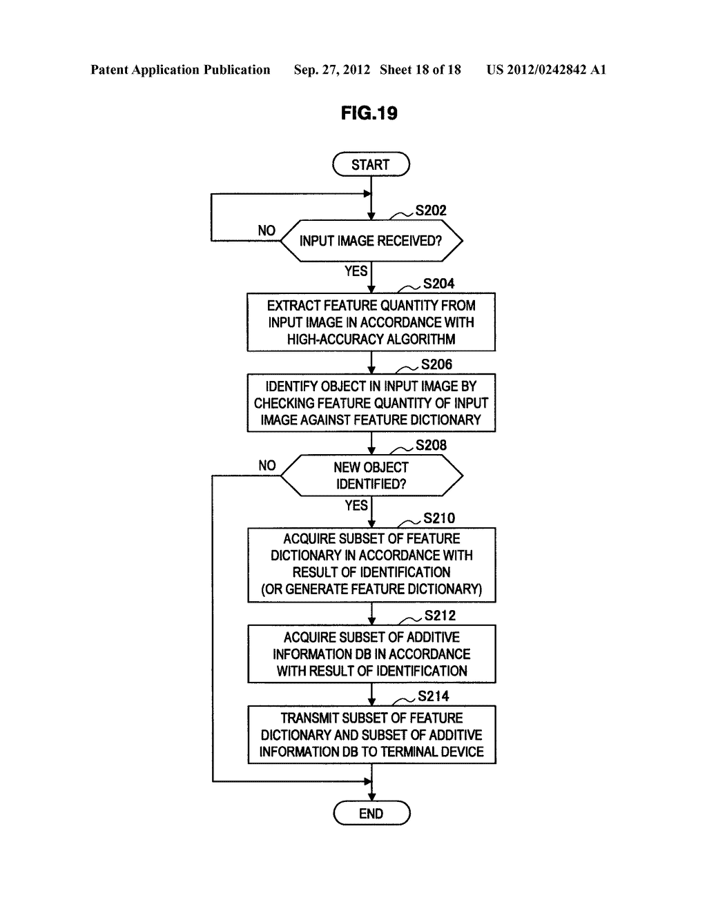 TERMINAL DEVICE, INFORMATION PROCESSING DEVICE, OBJECT IDENTIFYING METHOD,     PROGRAM, AND OBJECT IDENTIFYING SYSTEM - diagram, schematic, and image 19