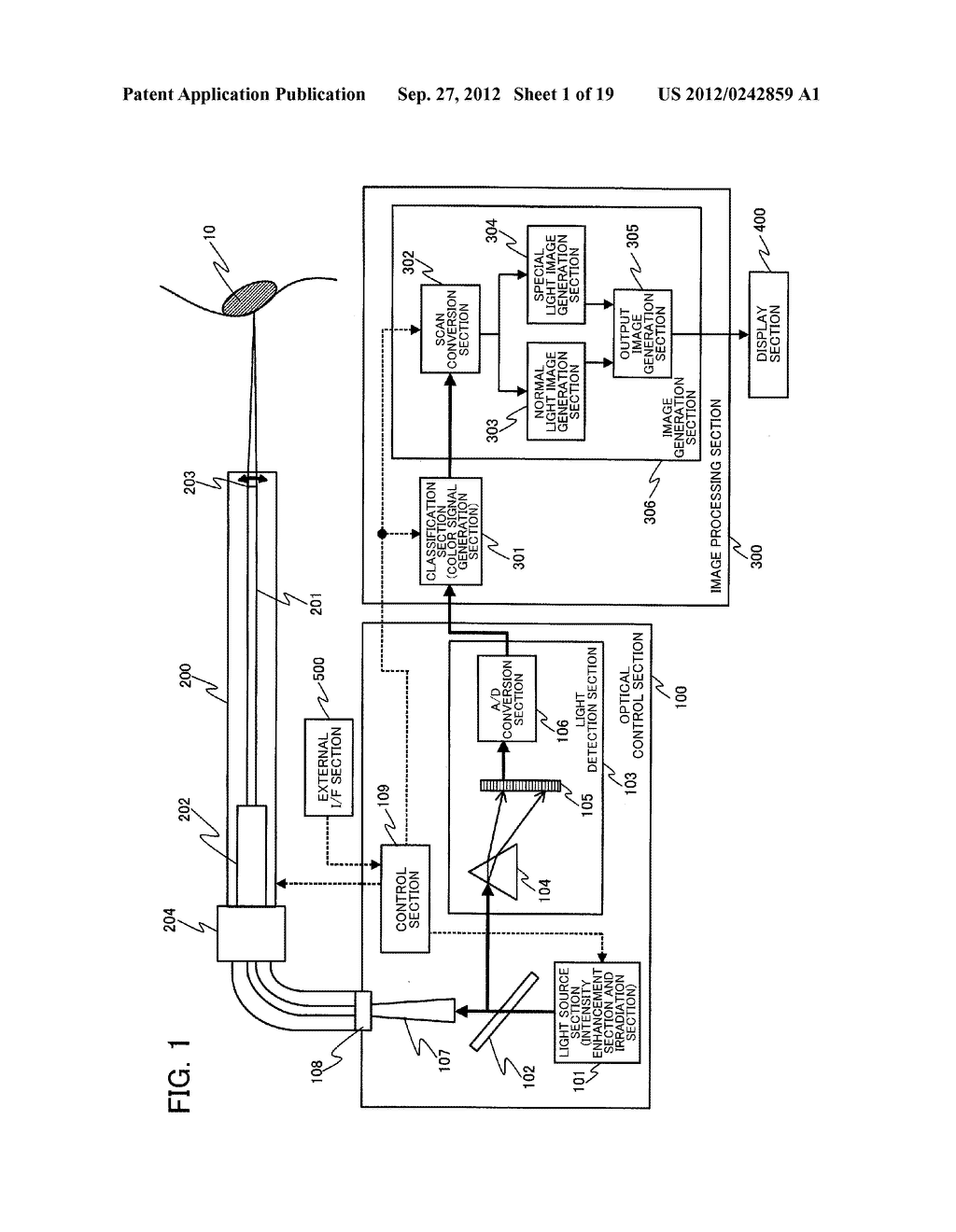 OPTICAL CONTROL DEVICE, CONTROL DEVICE, OPTICAL SCOPE, AND SCANNING     OPTICAL DEVICE - diagram, schematic, and image 02