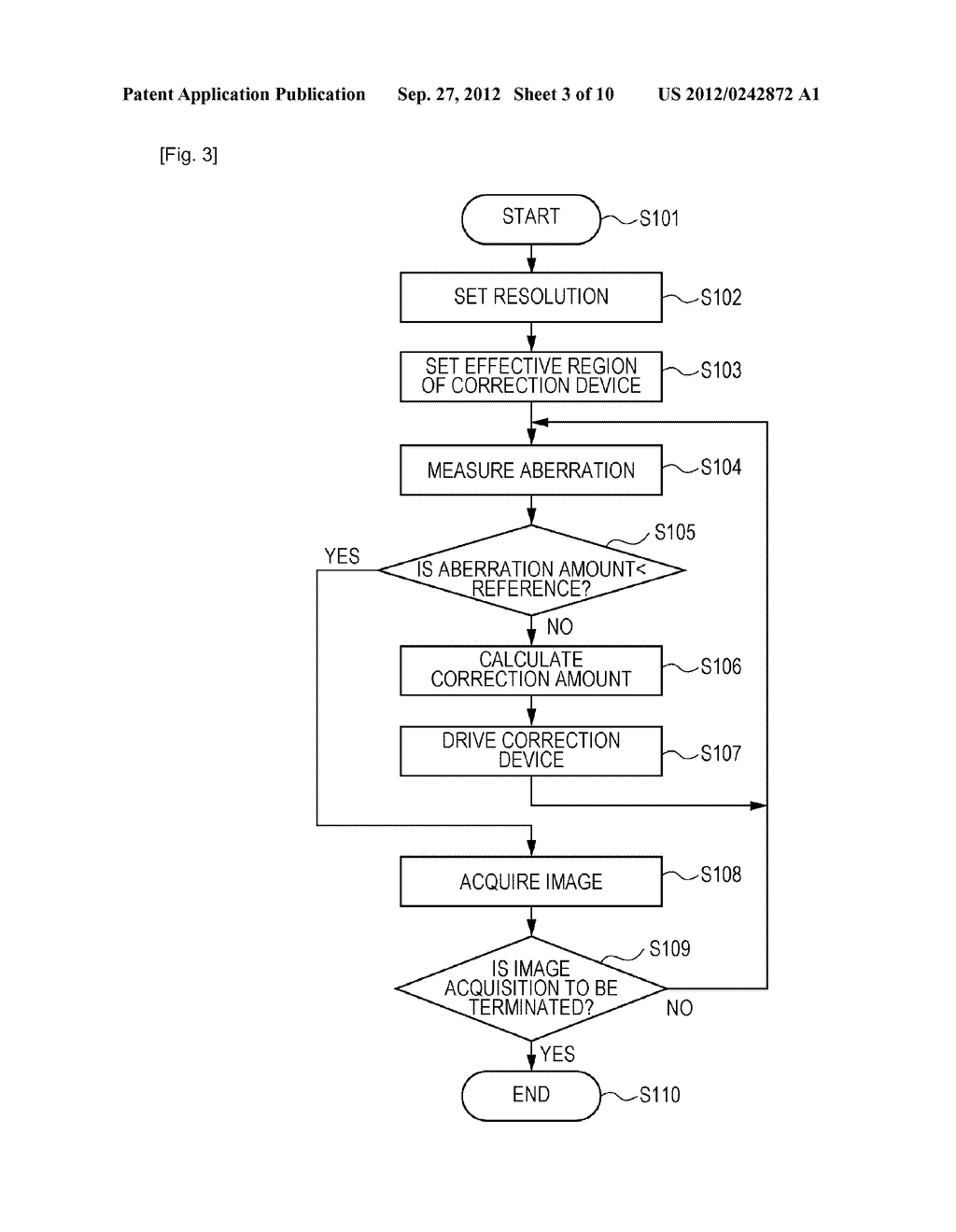 OPTICAL-IMAGE PICKUP APPARATUS AND METHOD FOR CONTROLLING THE SAME - diagram, schematic, and image 04