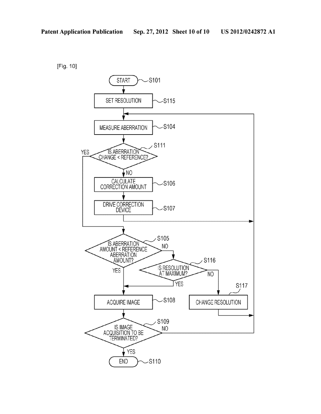 OPTICAL-IMAGE PICKUP APPARATUS AND METHOD FOR CONTROLLING THE SAME - diagram, schematic, and image 11