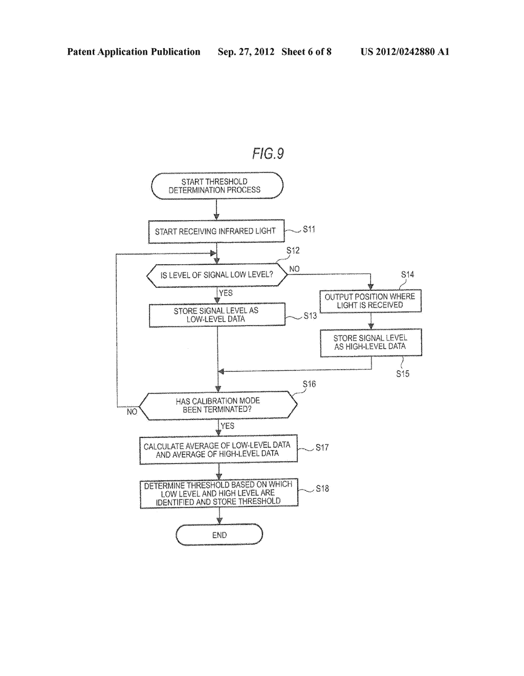 OPTICAL SIGNAL OUTPUT APPARATUS, SIGNAL PROCESSING APPARATUS, SIGNAL     PROCESSING METHOD, IMAGING APPARATUS, AND PROJECTOR - diagram, schematic, and image 07