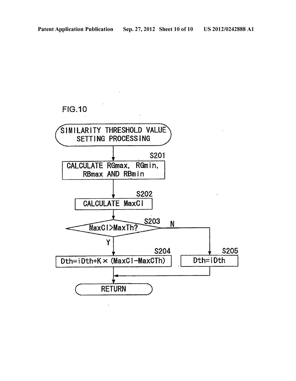 Image Recognition Device, Focus Adjustment Device, Image-Capturing Device,     and Image Recognition Method - diagram, schematic, and image 11