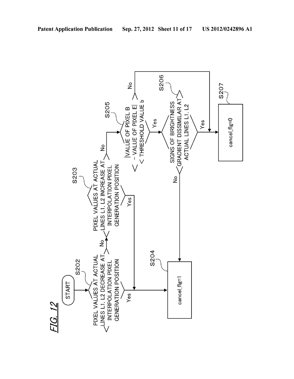 VIDEO IMAGE PROCESSING APPARATUS AND VIDEO IMAGE PROCESSING METHOD - diagram, schematic, and image 12