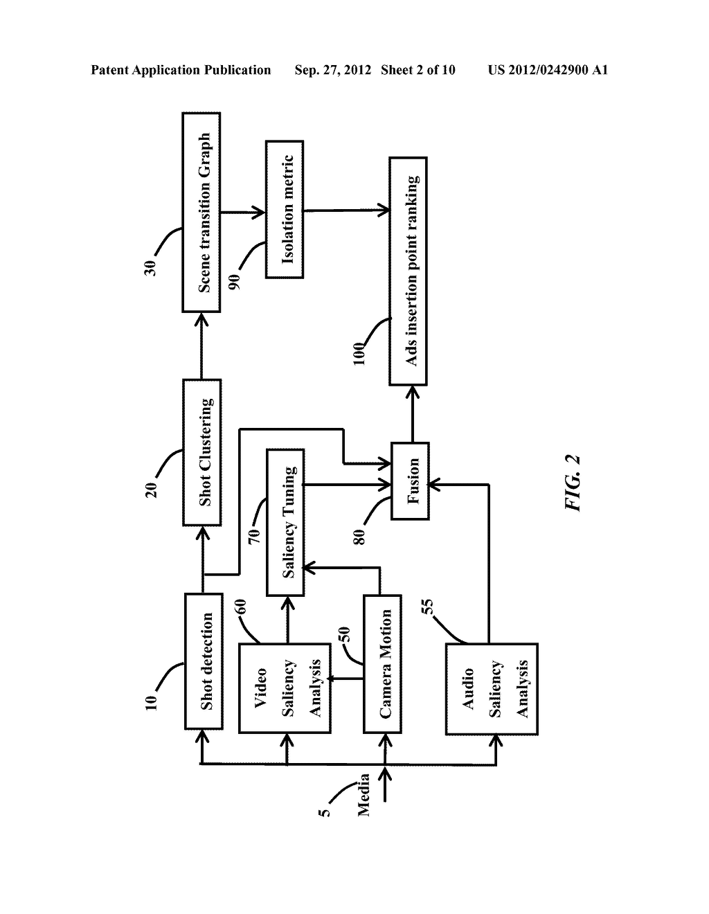 Media Processing Devices For Detecting and Ranking Insertion Points In     Media, And Methods Thereof - diagram, schematic, and image 03