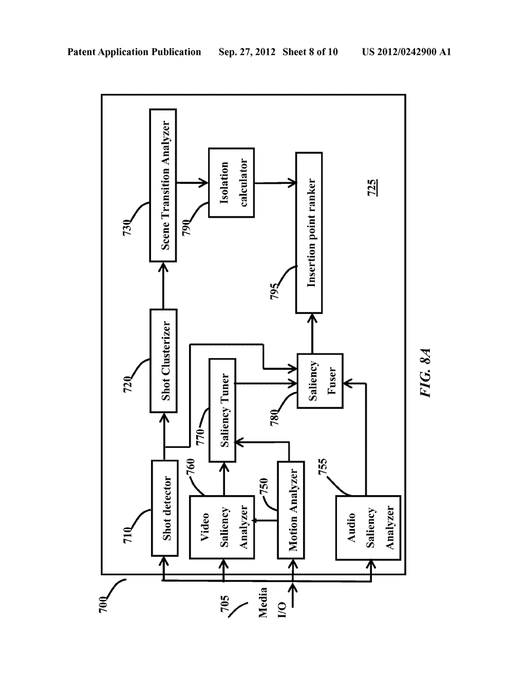 Media Processing Devices For Detecting and Ranking Insertion Points In     Media, And Methods Thereof - diagram, schematic, and image 09