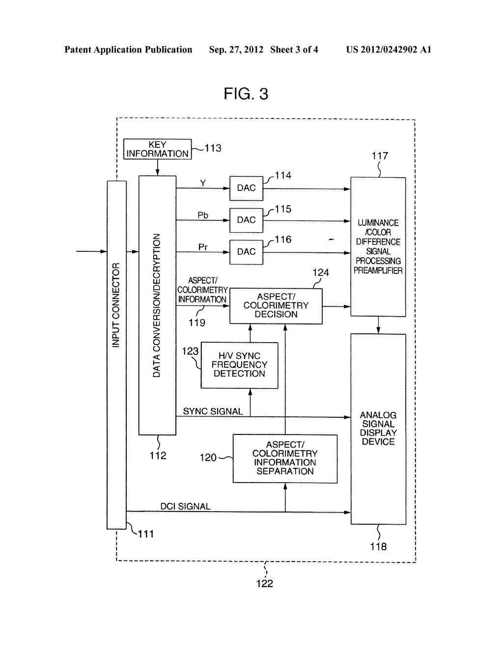 VIDEO SIGNAL TRANSMITTING APPARATUS AND VIDEO SIGNAL RECEIVING APPARATUS - diagram, schematic, and image 04