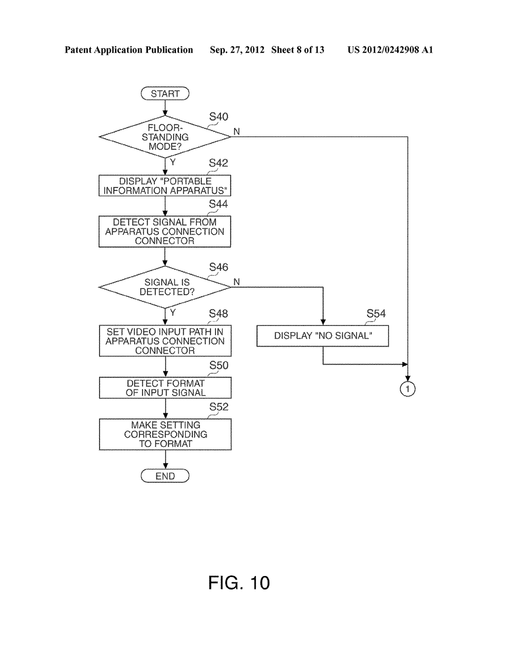 PROJECTOR AND METHOD FOR CONTROLLING THE PROJECTOR - diagram, schematic, and image 09