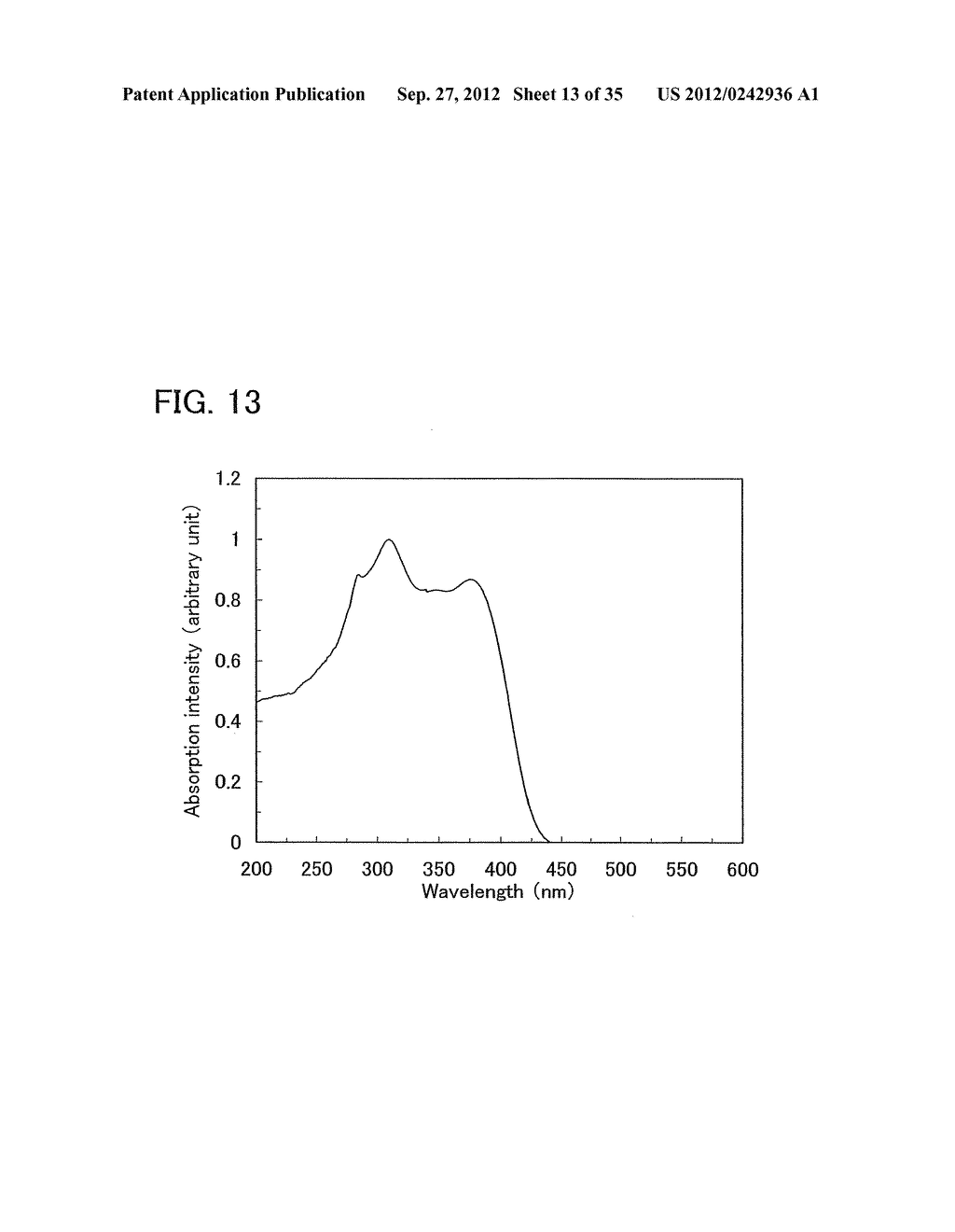 Quinoxaline Derivative, and Light Emitting Element, Light Emitting Device,     and Electronic Device Using the Quinoxaline Derivative - diagram, schematic, and image 14