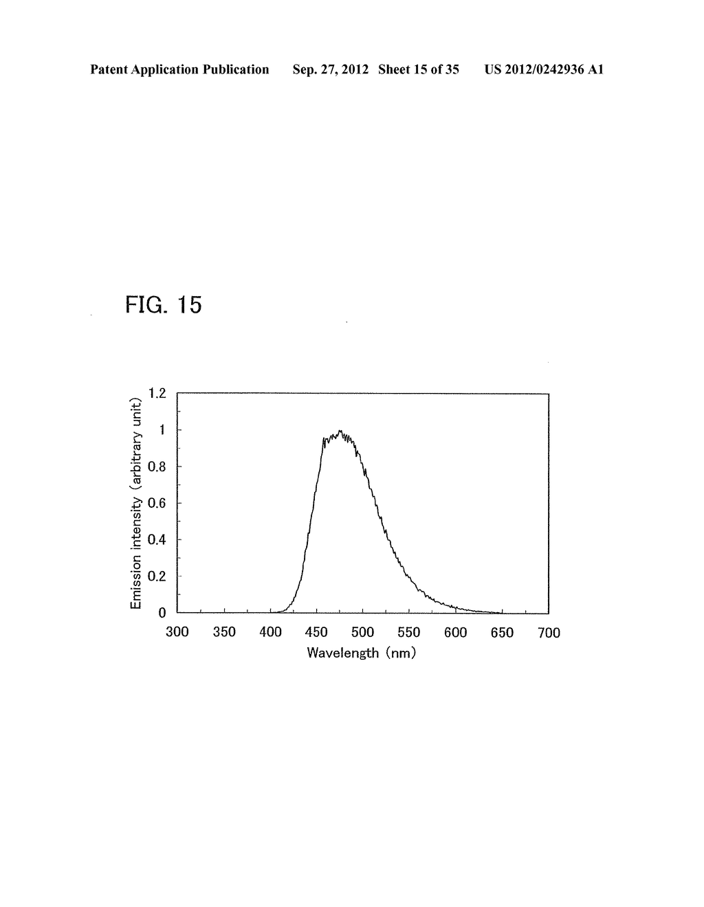 Quinoxaline Derivative, and Light Emitting Element, Light Emitting Device,     and Electronic Device Using the Quinoxaline Derivative - diagram, schematic, and image 16