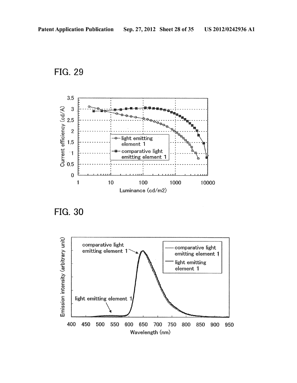 Quinoxaline Derivative, and Light Emitting Element, Light Emitting Device,     and Electronic Device Using the Quinoxaline Derivative - diagram, schematic, and image 29