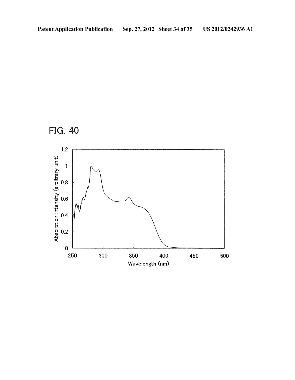 Quinoxaline Derivative, and Light Emitting Element, Light Emitting Device,     and Electronic Device Using the Quinoxaline Derivative - diagram, schematic, and image 35