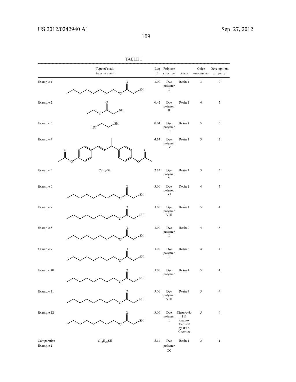 RADIATION-SENSITIVE COLORED COMPOSITION, COLOR FILTER, METHOD FOR     PRODUCING A COLOR PATTERN, METHOD FOR PRODUCING COLOR FILTER, SOLID-STATE     IMAGING DEVICE, AND LIQUID CRYSTAL DISPLAY APPARATUS - diagram, schematic, and image 110