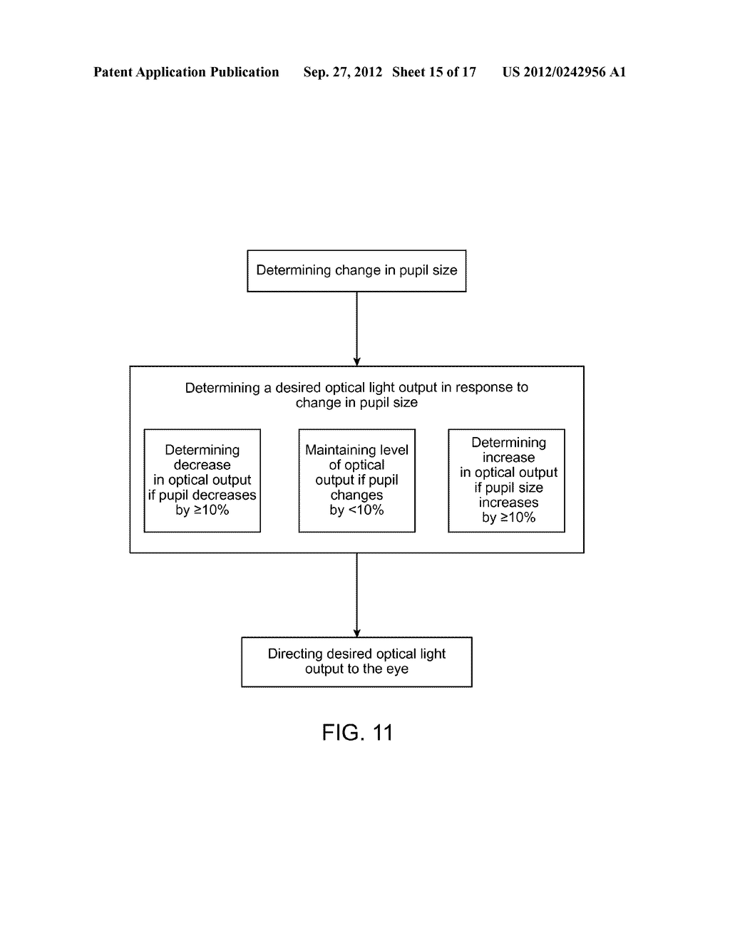 System and Methods for Mitigating Changes in Pupil Size During Laser     Refractive Surgery to Maintain Ablation Centration - diagram, schematic, and image 16