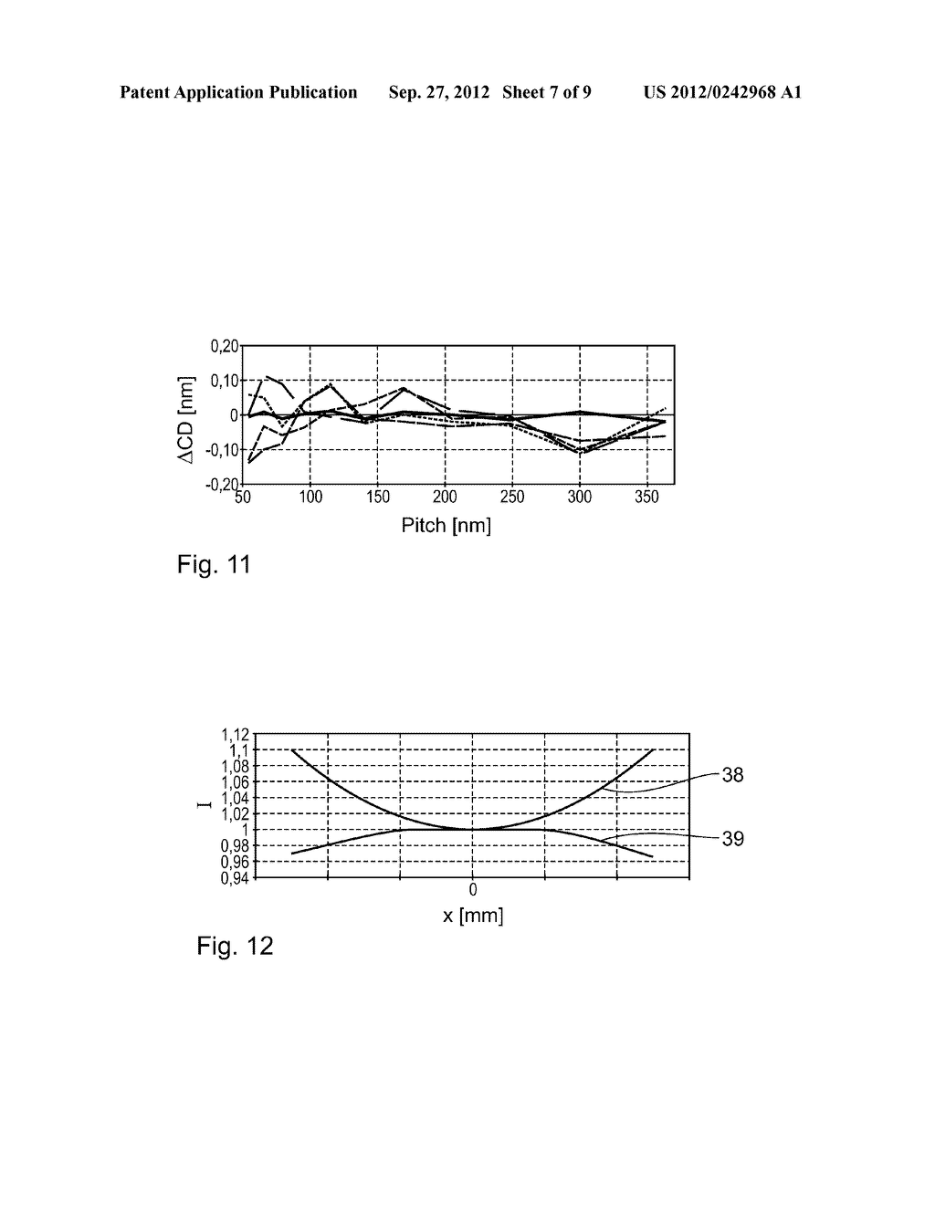 METHOD FOR ADJUSTING AN ILLUMINATION SYSTEM OF A PROJECTION EXPOSURE     APPARATUS FOR PROJECTION LITHOGRAPHY - diagram, schematic, and image 08