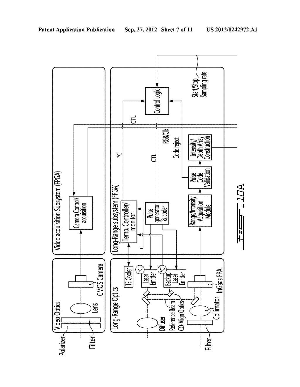 Vehicular Ranging System and Method of Operation - diagram, schematic, and image 08