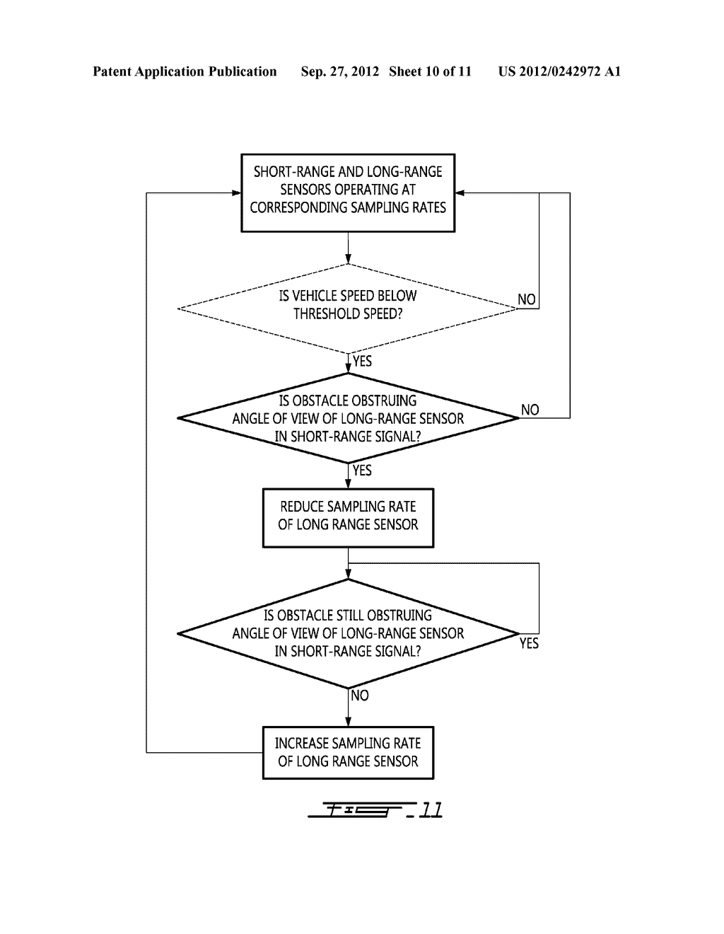 Vehicular Ranging System and Method of Operation - diagram, schematic, and image 11