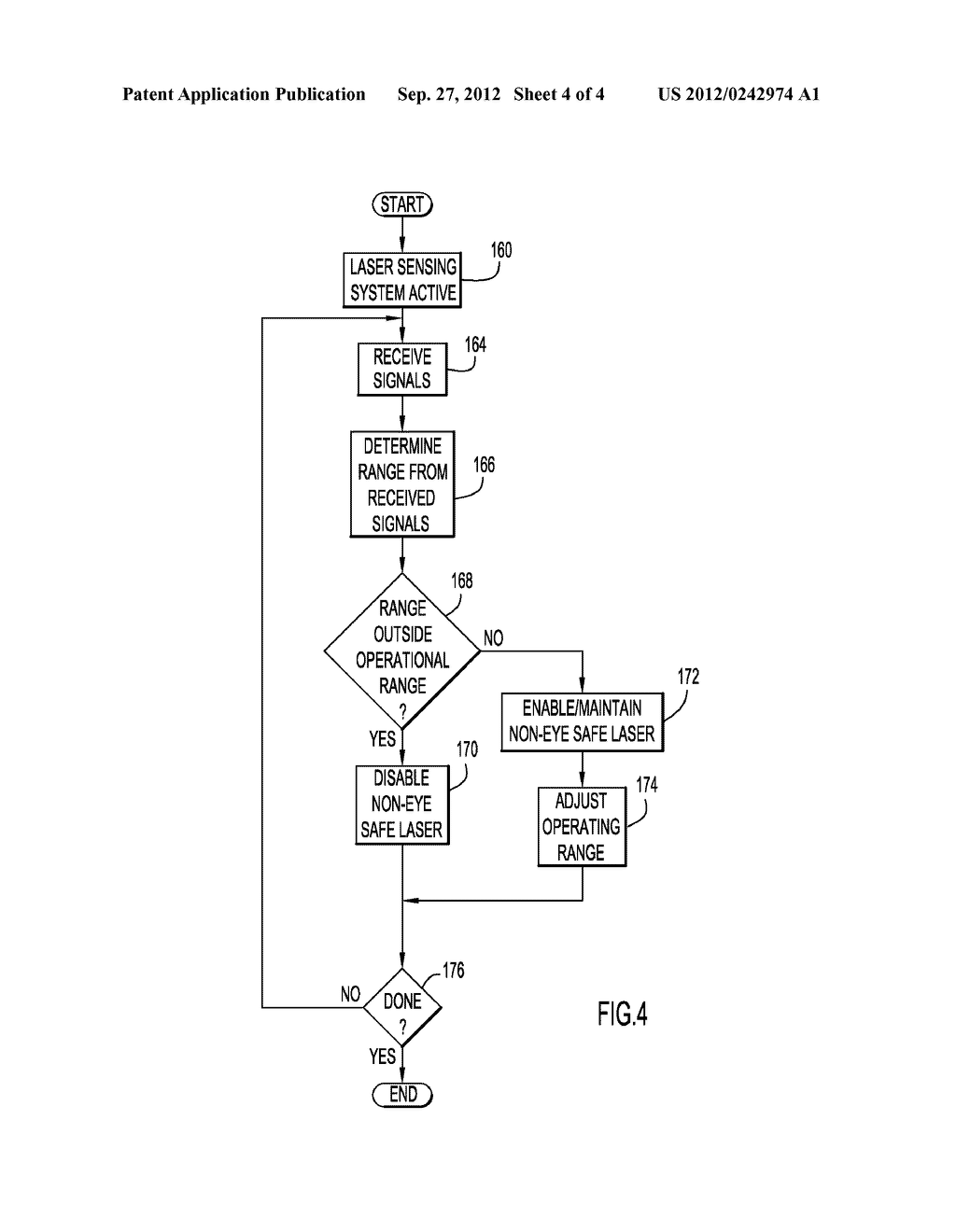 Method and Apparatus for Controlling Laser Transmissions for Enhanced     Safety - diagram, schematic, and image 05