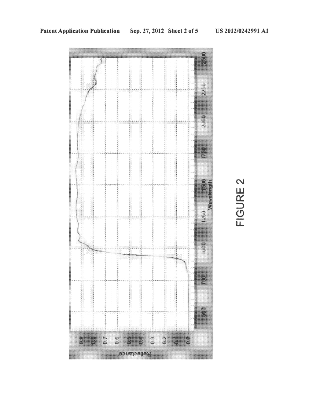 APPARATUS, SYSTEM AND METHOD FOR SCANNING MONOCHROMATOR AND DIODE ARRAY     SPECTROMETER INSTRUMENTATION - diagram, schematic, and image 03