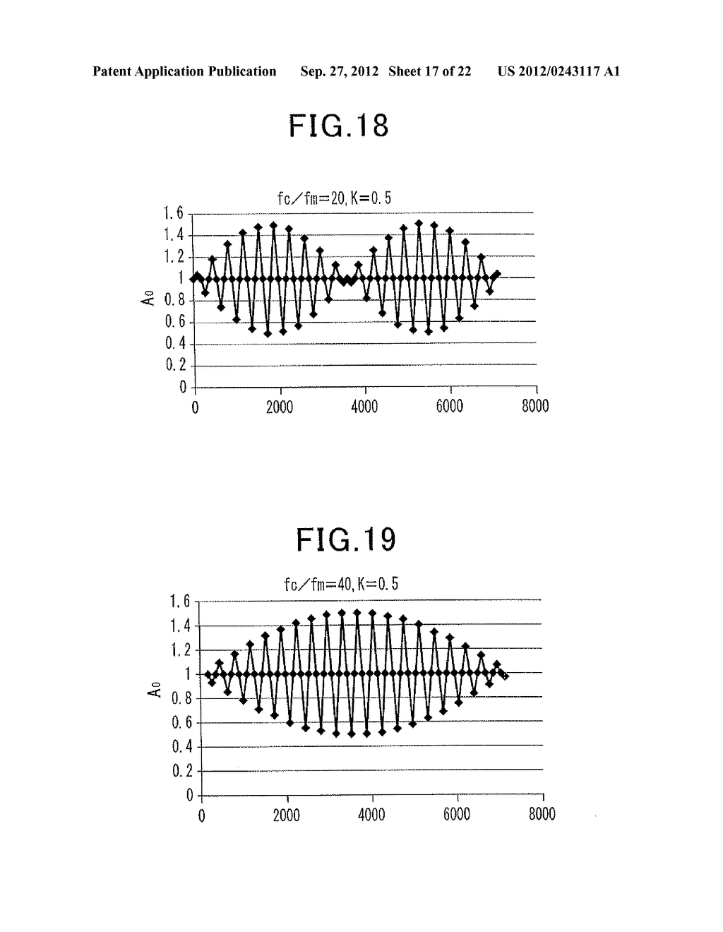 METHOD FOR MAGNETIC RECORDING USING MICROWAVE ASSISTED MAGNETIC HEAD - diagram, schematic, and image 18