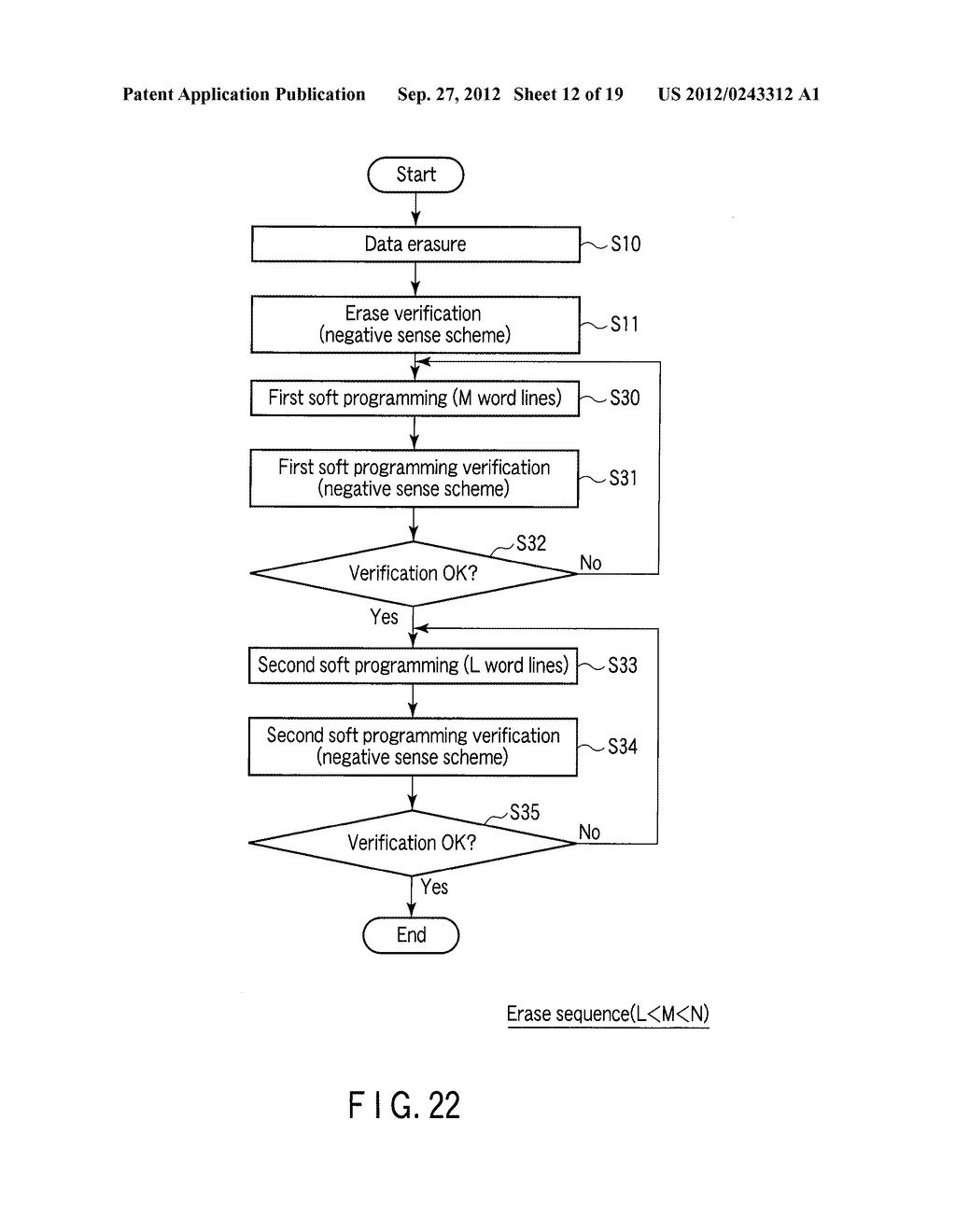 SEMICONDUCTOR MEMORY DEVICE COMPRISING MEMORY CELL HAVING CHARGE     ACCUMULATION LAYER AND CONTROL GATE AND METHOD OF ERASING DATA THEREOF - diagram, schematic, and image 13