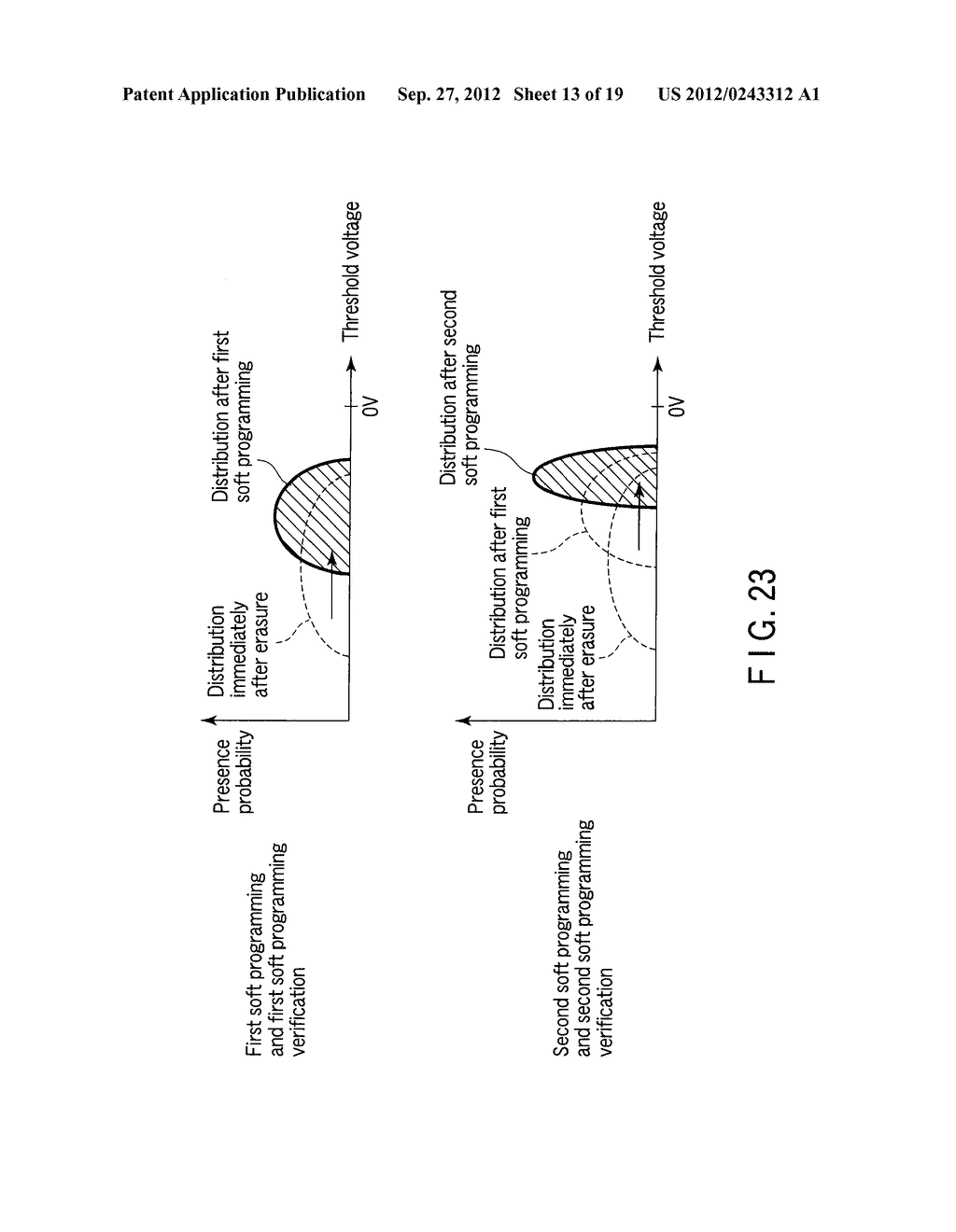 SEMICONDUCTOR MEMORY DEVICE COMPRISING MEMORY CELL HAVING CHARGE     ACCUMULATION LAYER AND CONTROL GATE AND METHOD OF ERASING DATA THEREOF - diagram, schematic, and image 14
