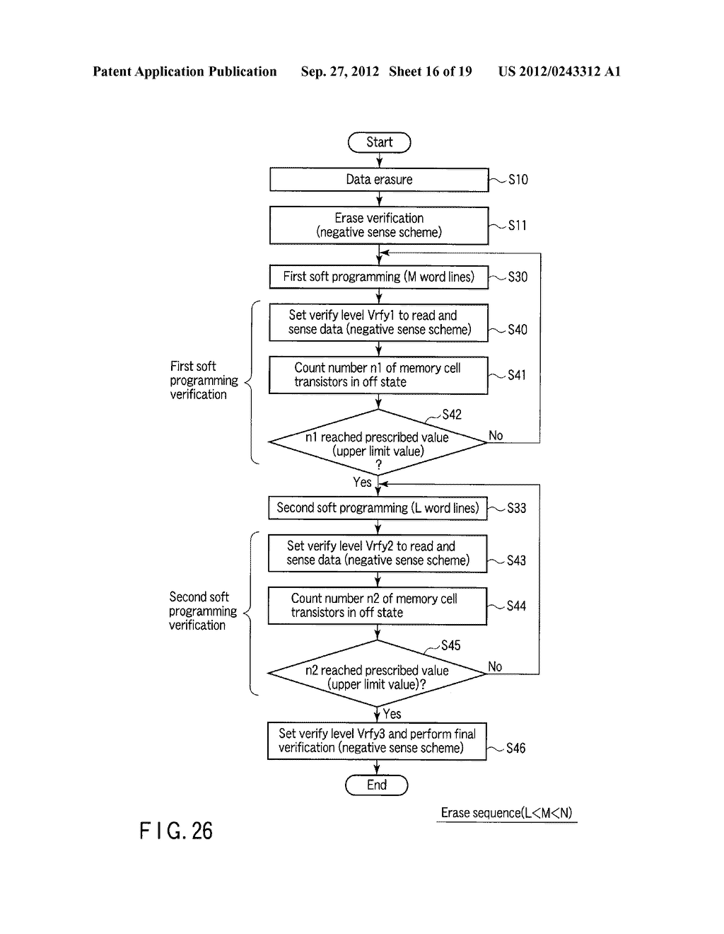 SEMICONDUCTOR MEMORY DEVICE COMPRISING MEMORY CELL HAVING CHARGE     ACCUMULATION LAYER AND CONTROL GATE AND METHOD OF ERASING DATA THEREOF - diagram, schematic, and image 17
