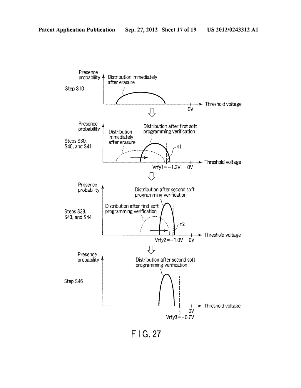 SEMICONDUCTOR MEMORY DEVICE COMPRISING MEMORY CELL HAVING CHARGE     ACCUMULATION LAYER AND CONTROL GATE AND METHOD OF ERASING DATA THEREOF - diagram, schematic, and image 18