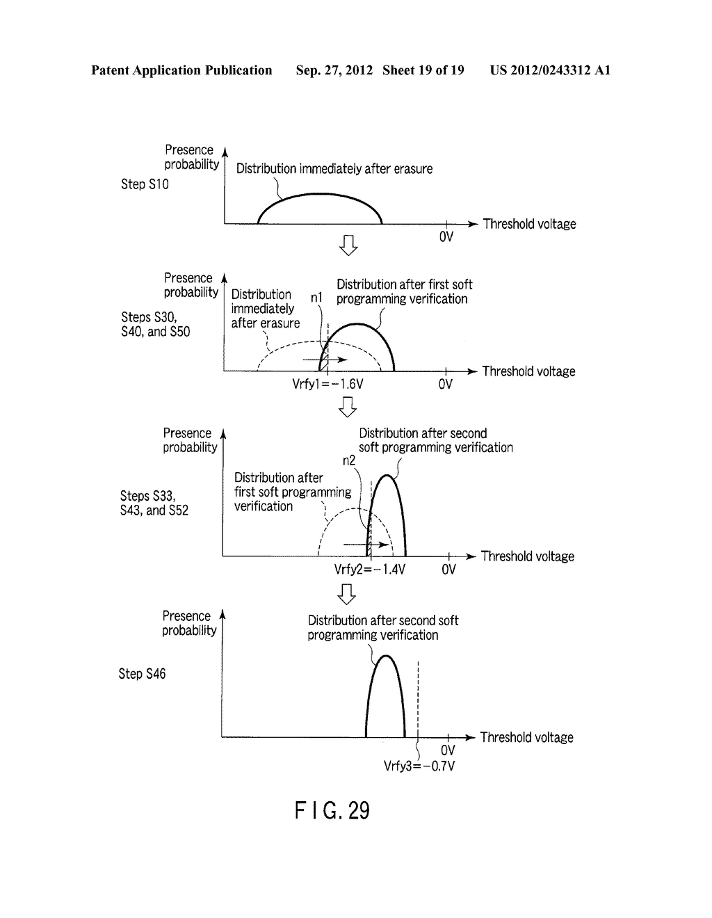 SEMICONDUCTOR MEMORY DEVICE COMPRISING MEMORY CELL HAVING CHARGE     ACCUMULATION LAYER AND CONTROL GATE AND METHOD OF ERASING DATA THEREOF - diagram, schematic, and image 20