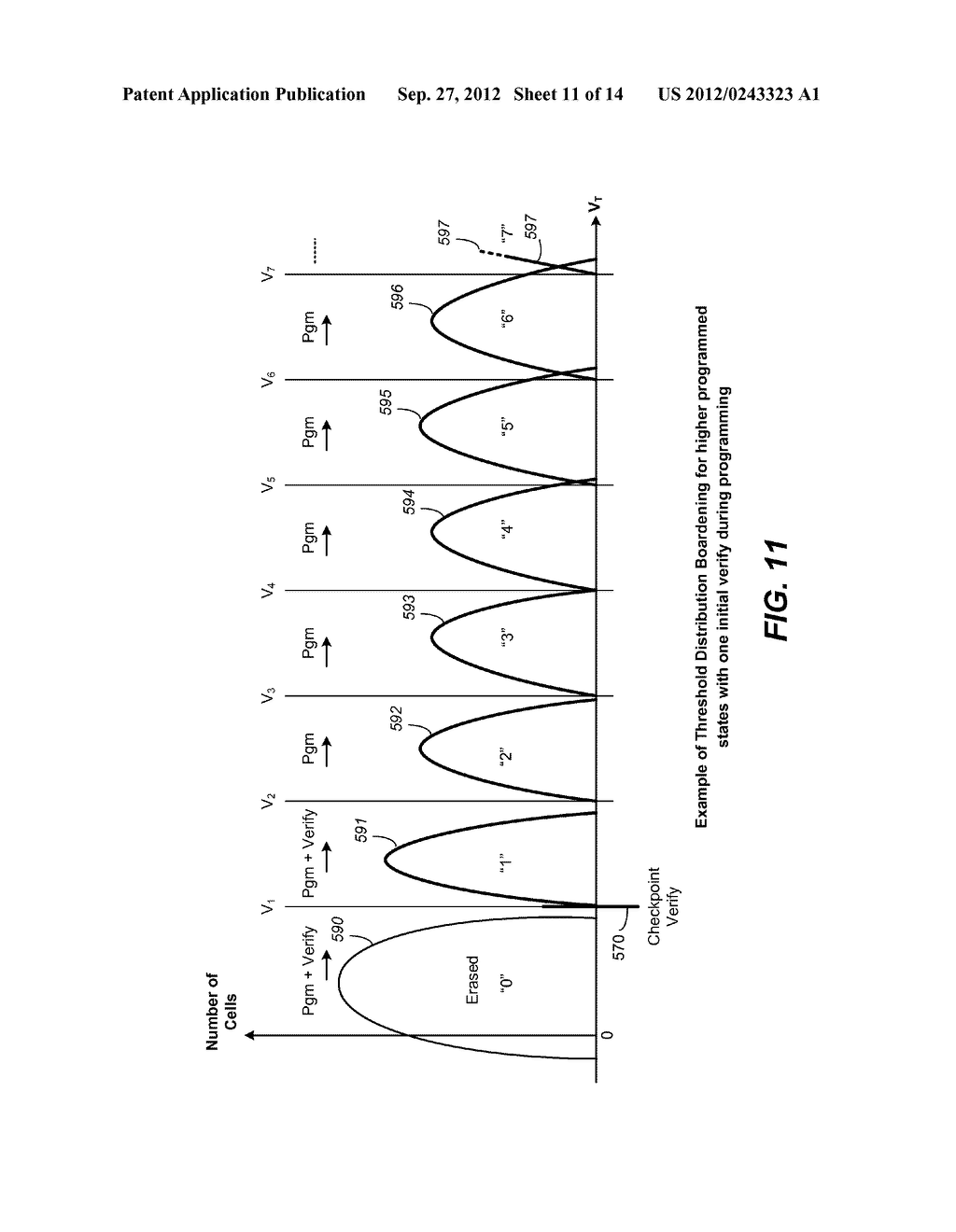 Nonvolatile Memory and Method for Improved Programming With Reduced Verify - diagram, schematic, and image 12
