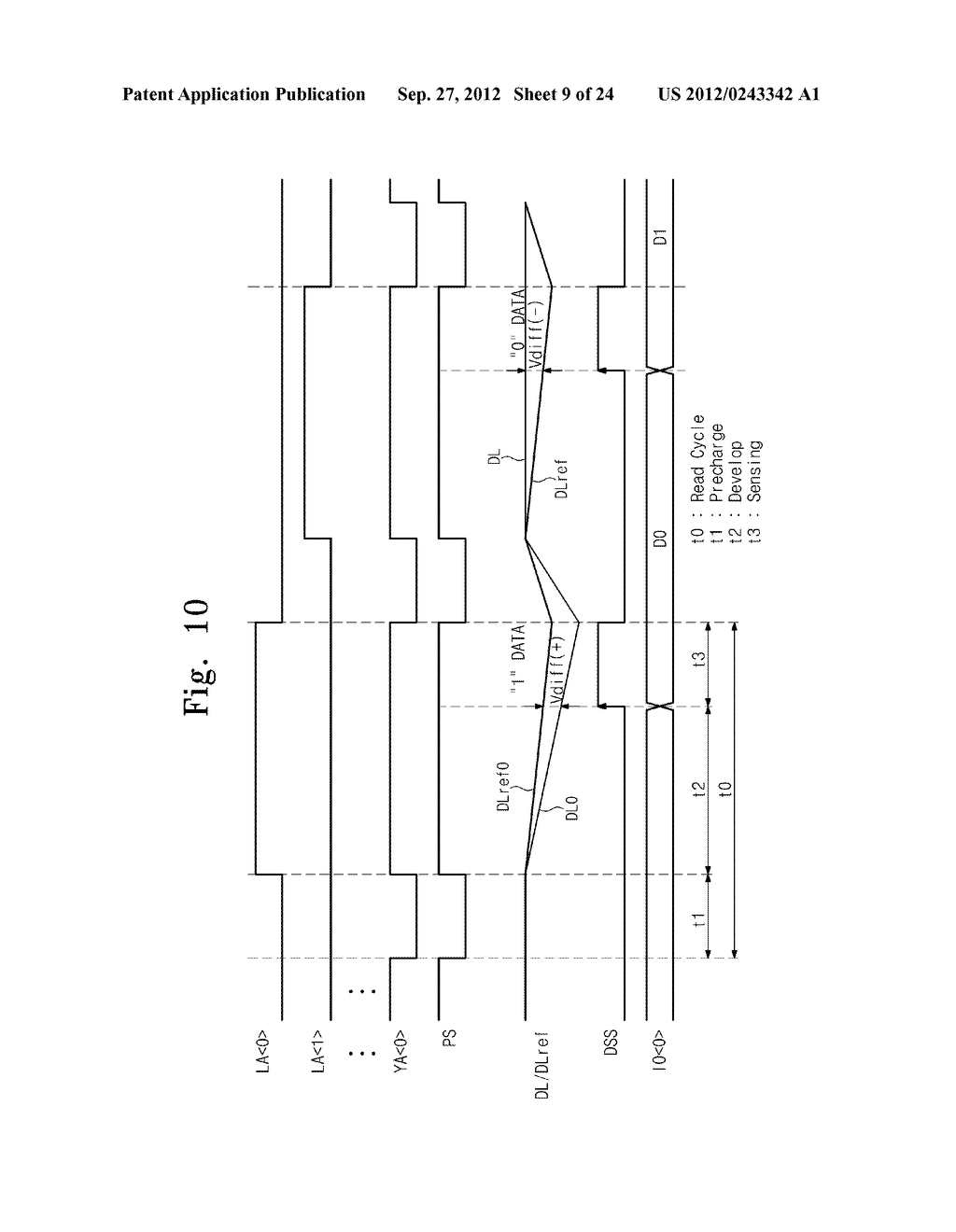 SENSE AMPLIFICATION CIRCUITS, OUTPUT CIRCUITS, NONVOLATILE MEMORY DEVICES,     MEMORY SYSTEMS, MEMORY CARDS HAVING THE SAME, AND DATA OUTPUTTING METHODS     THEREOF - diagram, schematic, and image 10