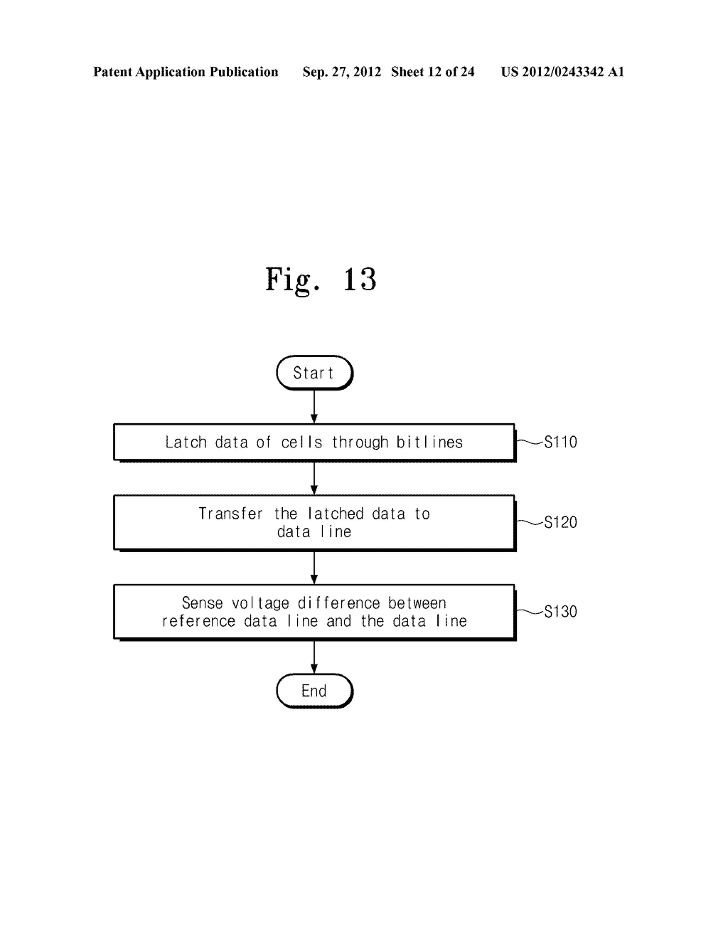 SENSE AMPLIFICATION CIRCUITS, OUTPUT CIRCUITS, NONVOLATILE MEMORY DEVICES,     MEMORY SYSTEMS, MEMORY CARDS HAVING THE SAME, AND DATA OUTPUTTING METHODS     THEREOF - diagram, schematic, and image 13