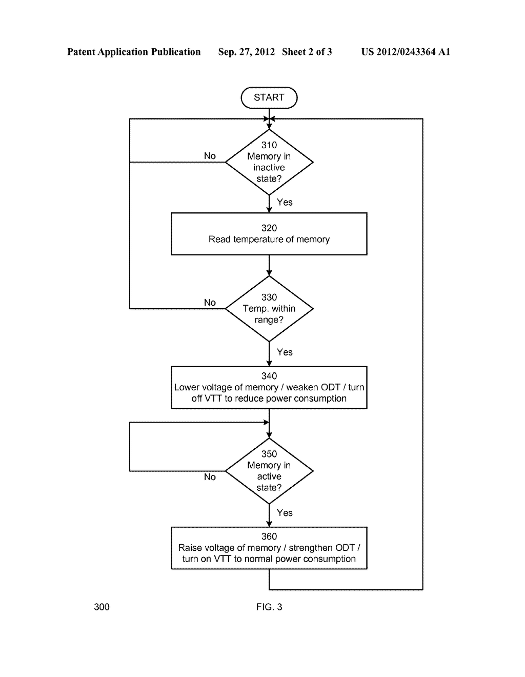 METHOD AND SYSTEM FOR DYNAMIC POWER MANAGEMENT OF MEMORIES - diagram, schematic, and image 03