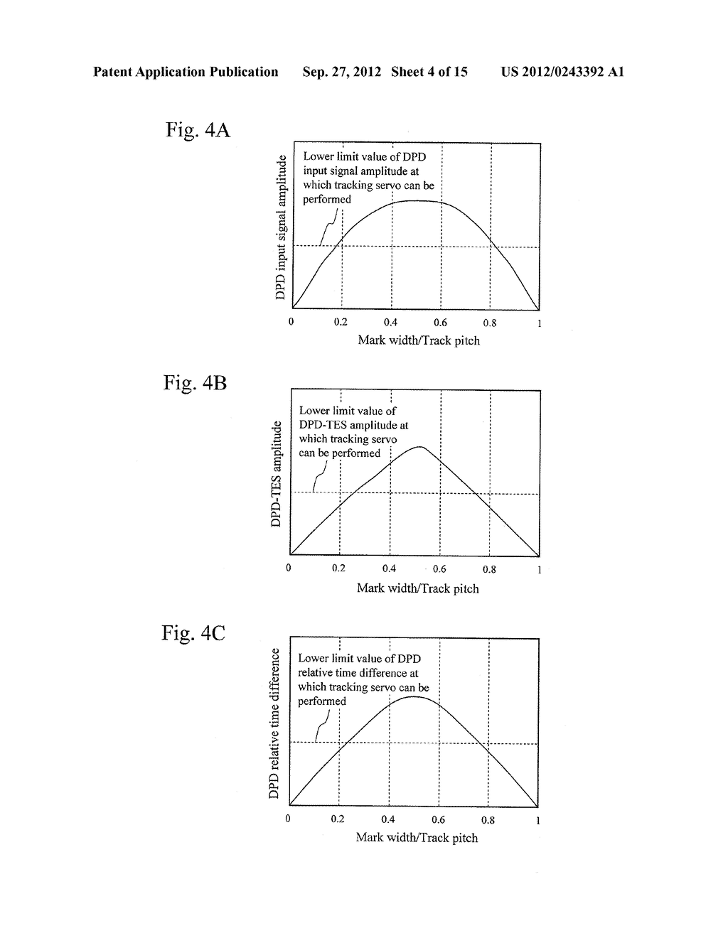 RECORDING ADJUSTING METHOD, INFORMATION RECORDING AND REPRODUCING DEVICE,     AND INFORMATION RECORDING MEDIUM - diagram, schematic, and image 05
