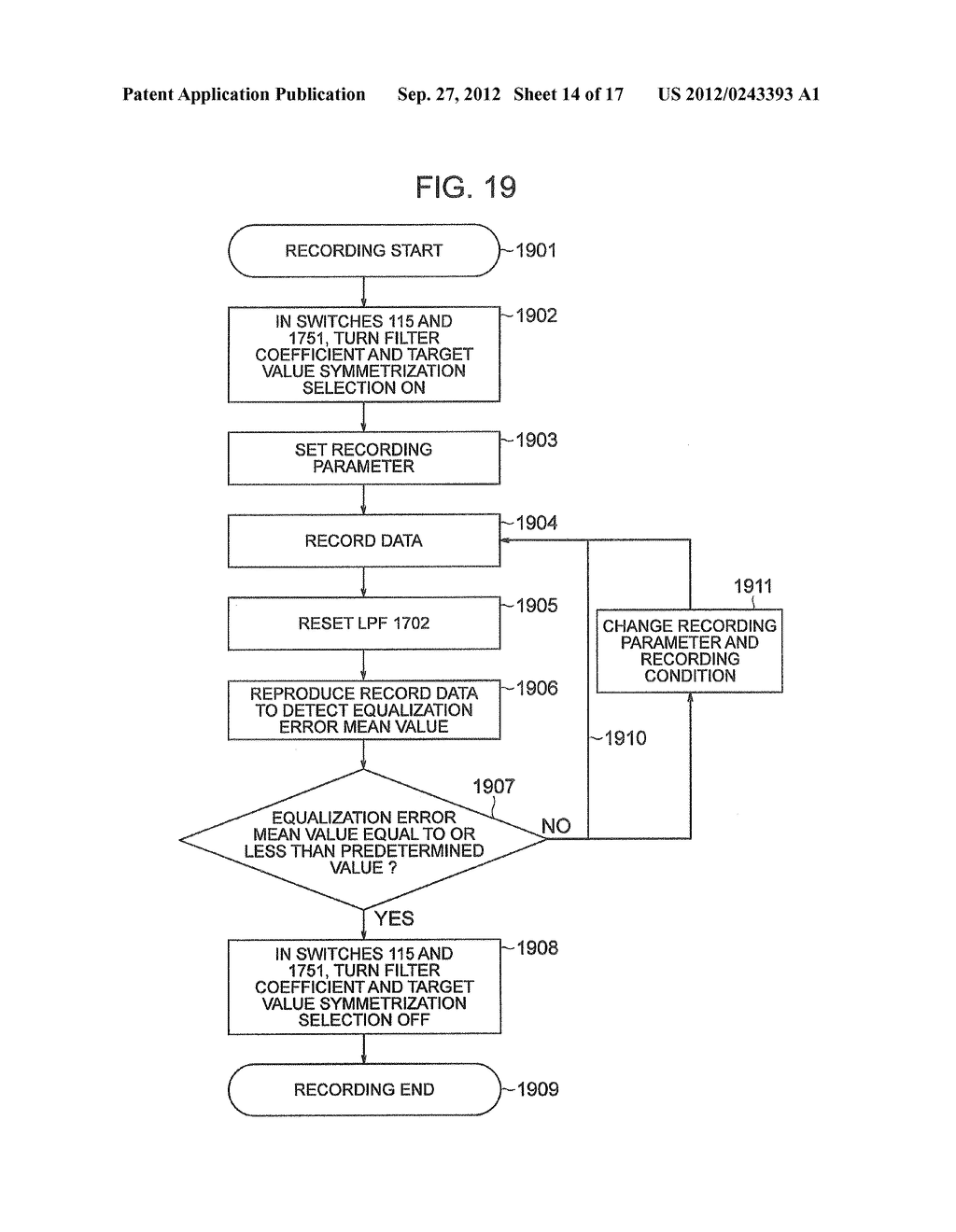 OPTICAL INFORMATION RECORDING METHOD, OPTICAL INFORMATION REPRODUCTION     METHOD AND OPTICAL DISK DEVICE - diagram, schematic, and image 15