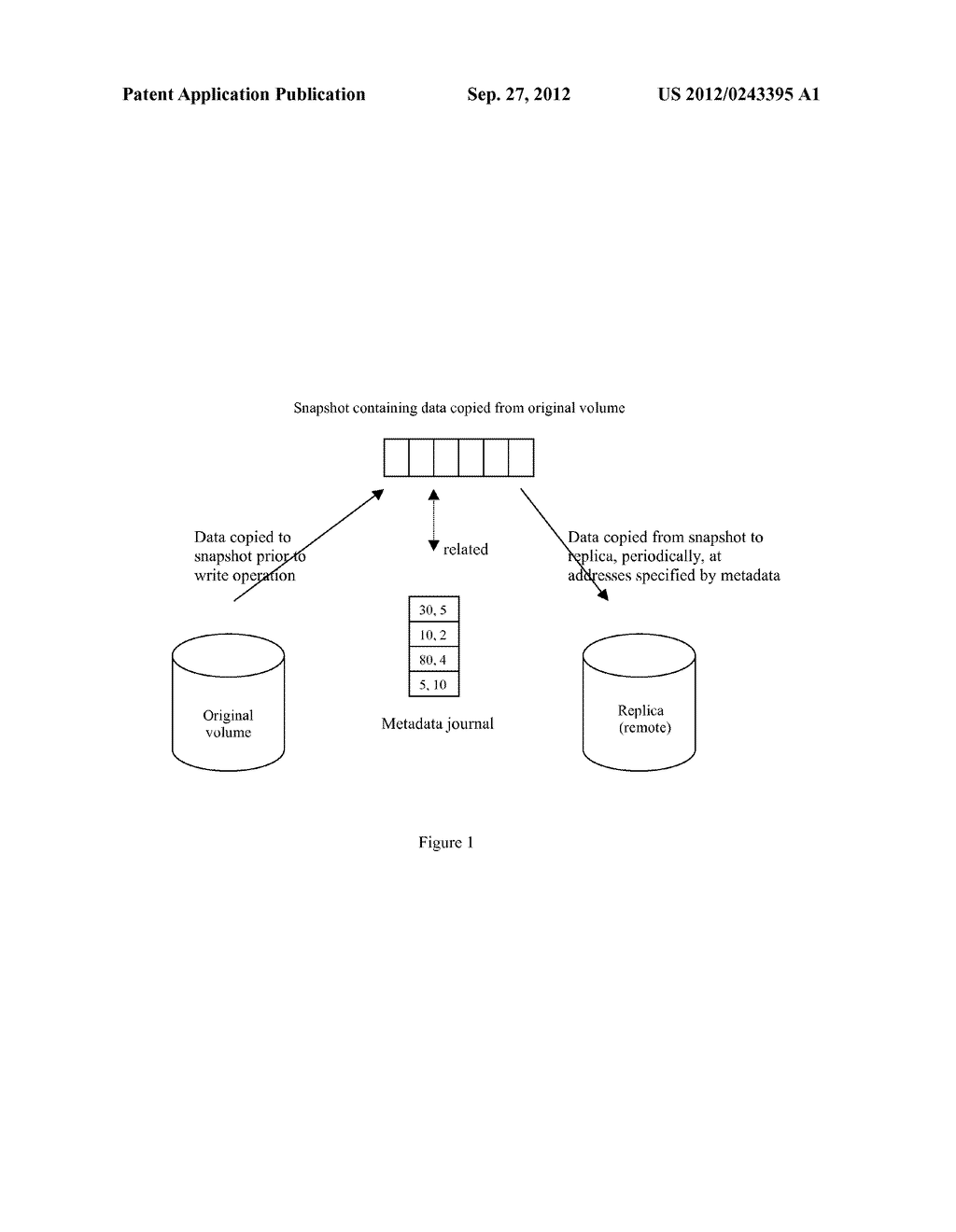 Method and System for Data Replication - diagram, schematic, and image 02