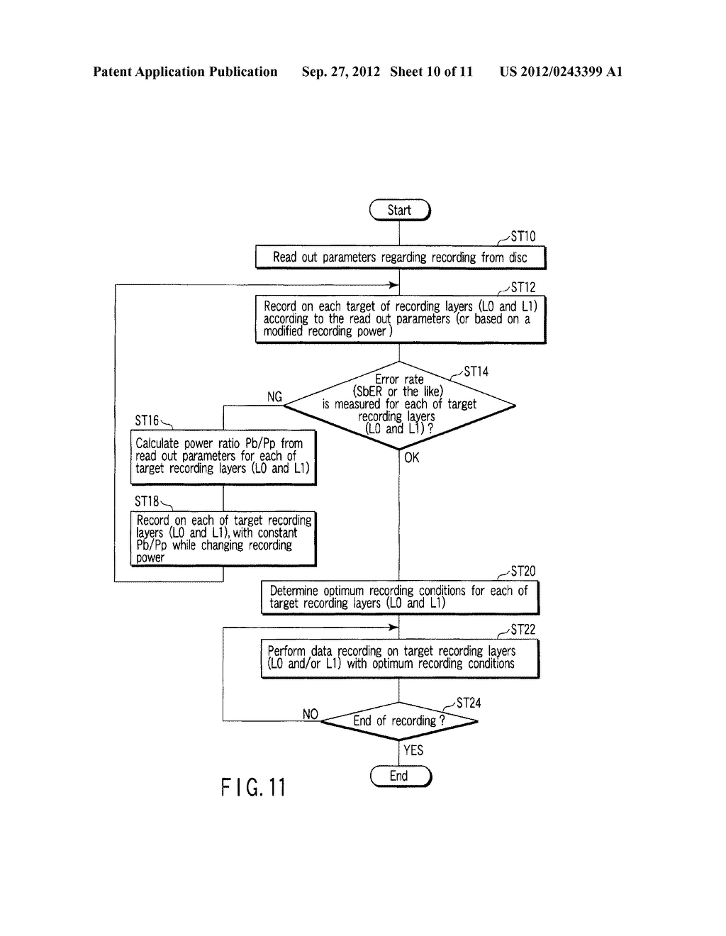 MULTI-LAYER OPTICAL DISC, INFORMATION RECORDING METHOD AND INFORMATION     REPRODUCING METHOD - diagram, schematic, and image 11